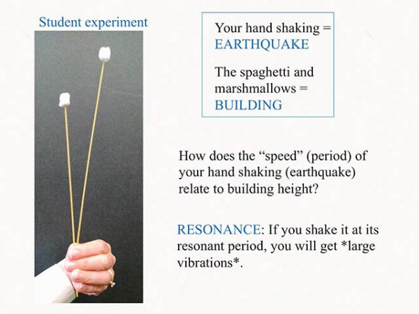 professor holding marshmallows on spaghetti