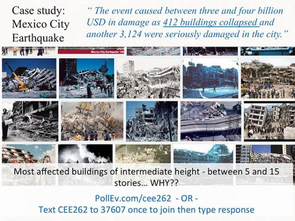 collage of images of earthquake damage